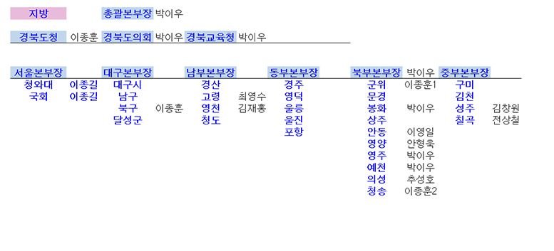 신문사소개 지방 20210101.jpg