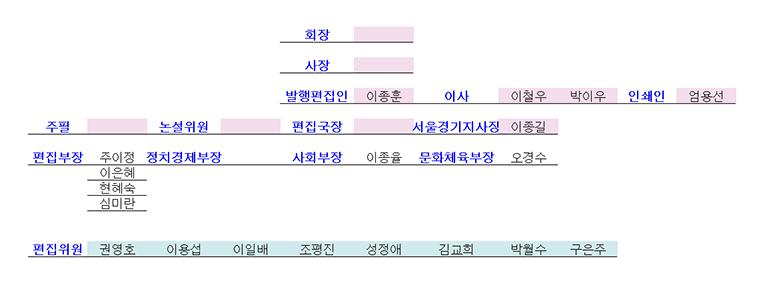 신문사소개 본사 20210101.jpg