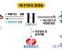 경북도, 도민주도형 그린뉴딜 플랫폼 구축.png